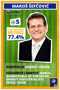 Sefcovic football card